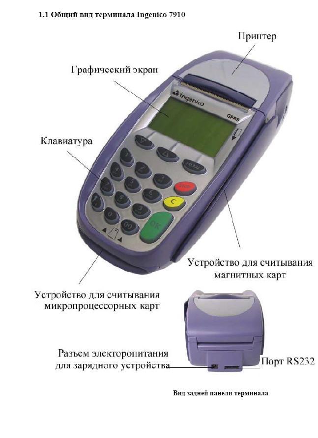 Кассовые аппараты с терминалом для карт - купить ККМ